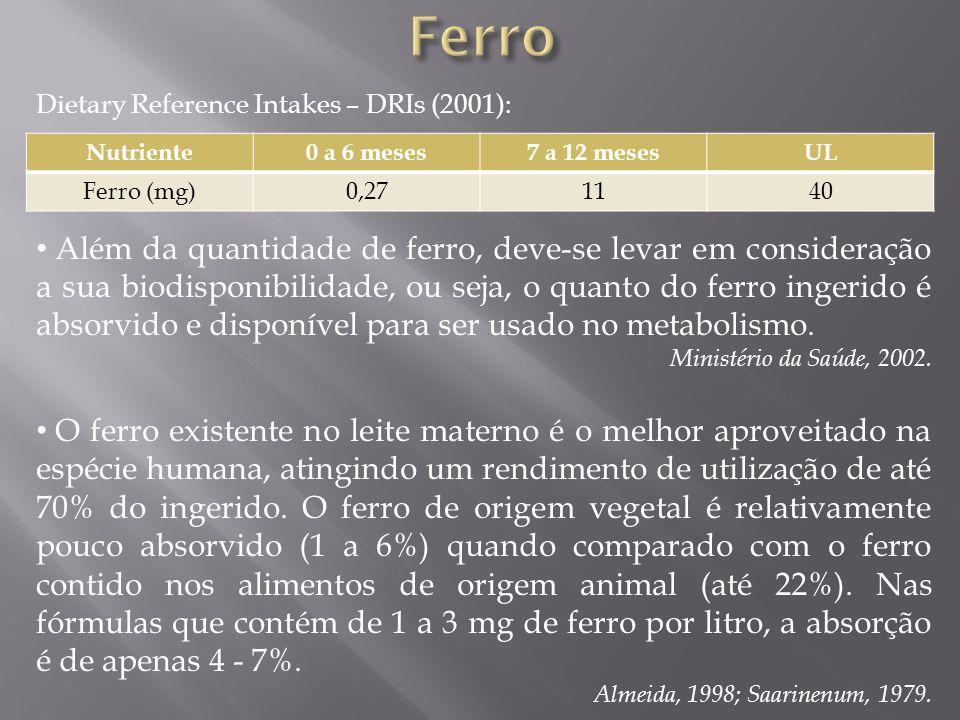 Nutriente0 a 6 meses7 a 12 mesesUL Ferro (mg)0,271140 Dietary Reference Intakes – DRIs (2001): Além da quantidade de ferro, deve-se levar em considera