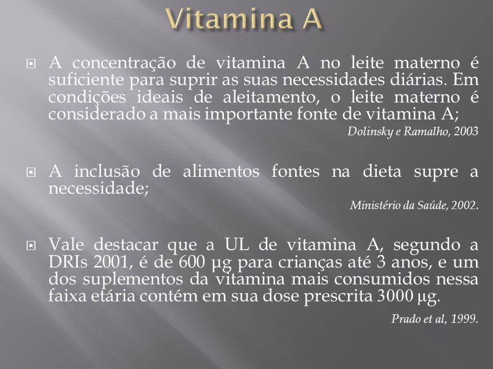 A concentração de vitamina A no leite materno é suficiente para suprir as suas necessidades diárias. Em condições ideais de aleitamento, o leite mater