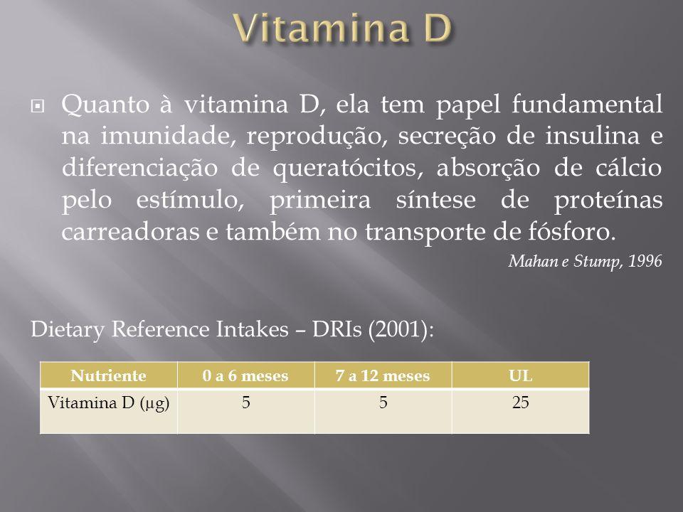 Quanto à vitamina D, ela tem papel fundamental na imunidade, reprodução, secreção de insulina e diferenciação de queratócitos, absorção de cálcio pelo