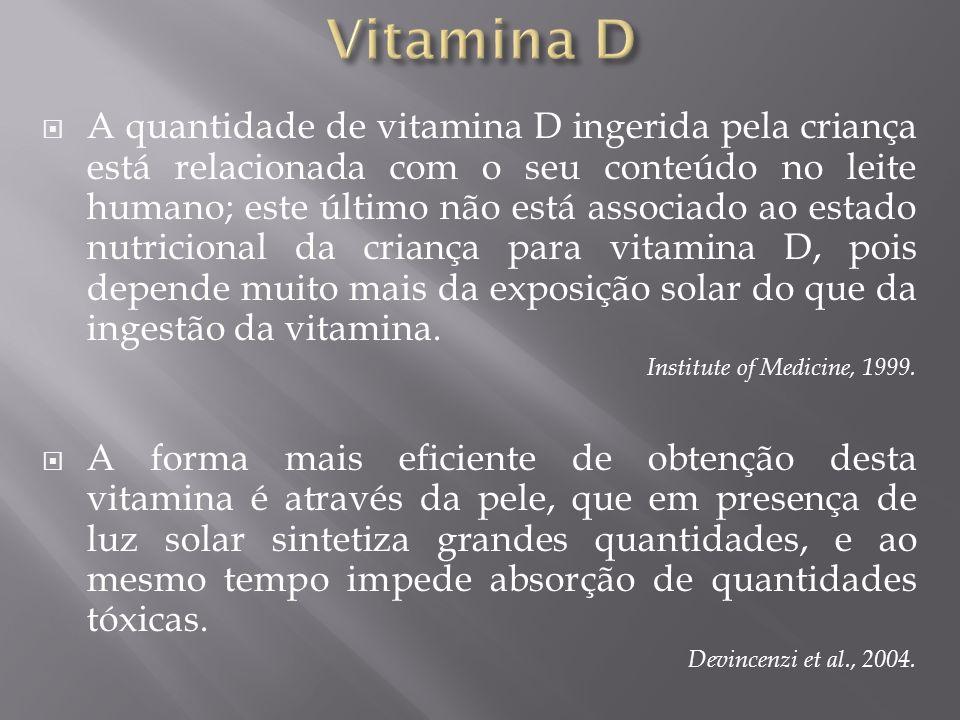 A quantidade de vitamina D ingerida pela criança está relacionada com o seu conteúdo no leite humano; este último não está associado ao estado nutrici