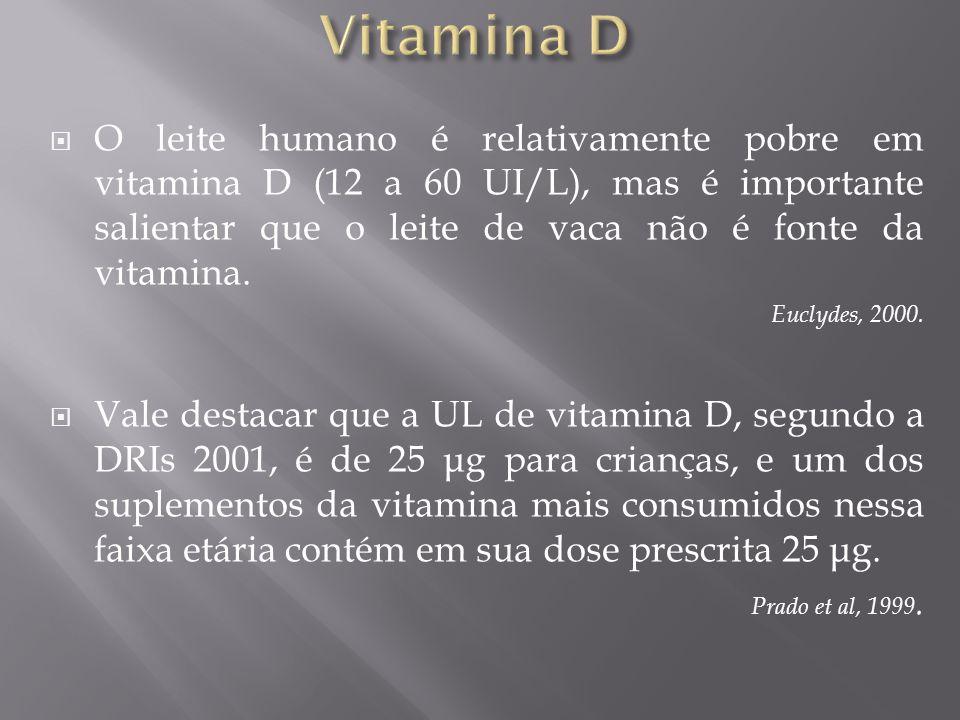 O leite humano é relativamente pobre em vitamina D (12 a 60 UI/L), mas é importante salientar que o leite de vaca não é fonte da vitamina. Euclydes, 2