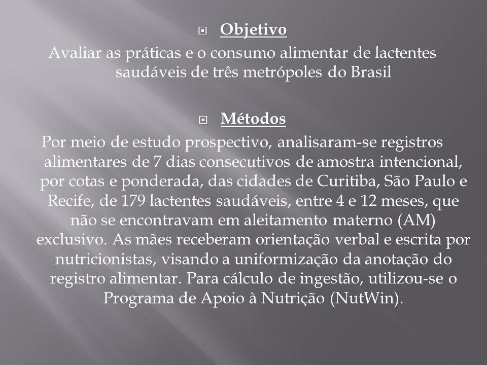 Objetivo Objetivo Avaliar as práticas e o consumo alimentar de lactentes saudáveis de três metrópoles do Brasil Métodos Métodos Por meio de estudo pro