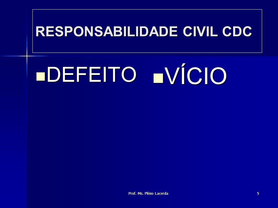 Prof. Ms. Plínio Lacerda5 RESPONSABILIDADE CIVIL CDC DEFEITO DEFEITO VÍCIO VÍCIO