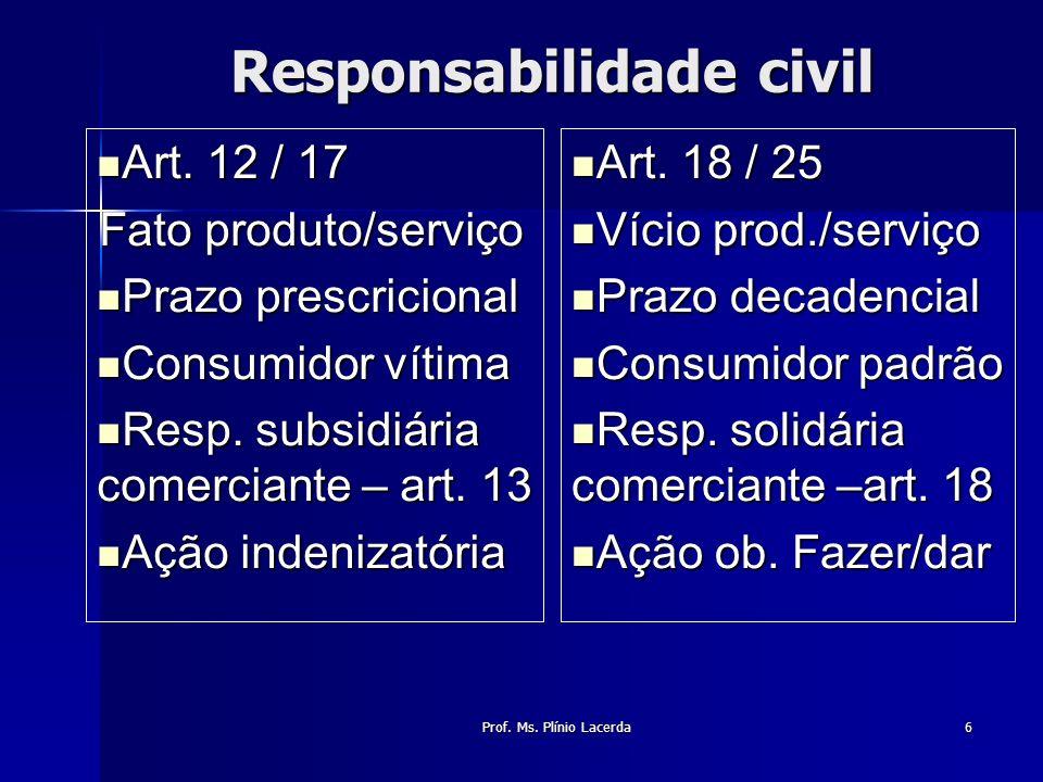 Prof. Ms. Plínio Lacerda6 Responsabilidade civil Art. 12 / 17 Art. 12 / 17 Fato produto/serviço Prazo prescricional Prazo prescricional Consumidor vít