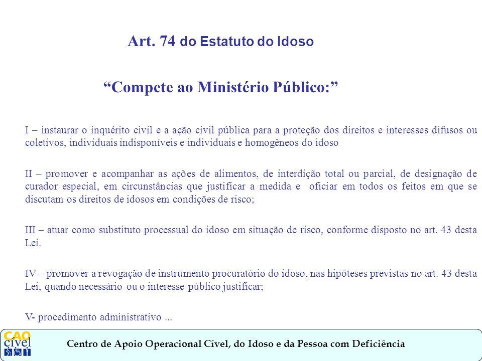 Centro de Apoio Operacional Cível, do Idoso e da Pessoa com Deficiência Fiscalização de instituições