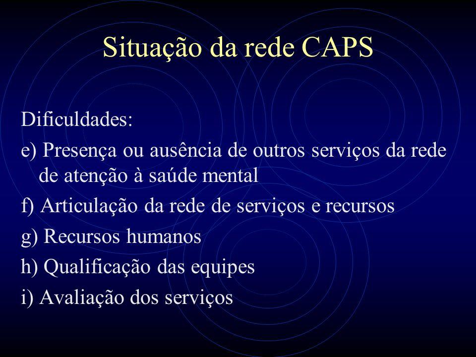 Situação da rede CAPS Dificuldades: e) Presença ou ausência de outros serviços da rede de atenção à saúde mental f) Articulação da rede de serviços e