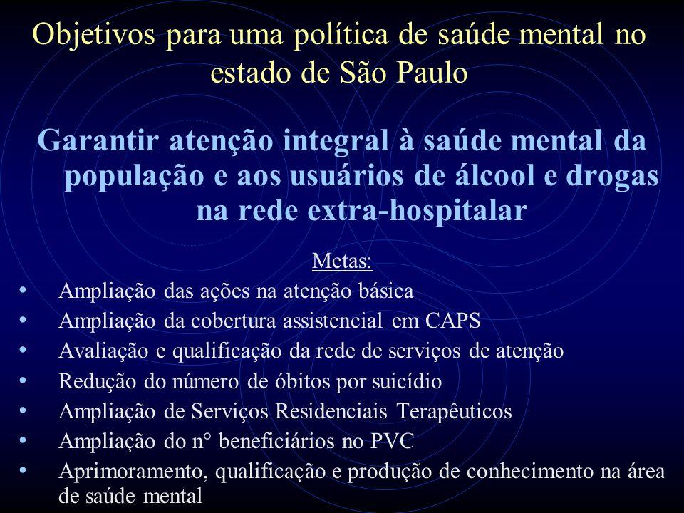 Objetivos para uma política de saúde mental no estado de São Paulo Garantir atenção integral à saúde mental da população e aos usuários de álcool e dr