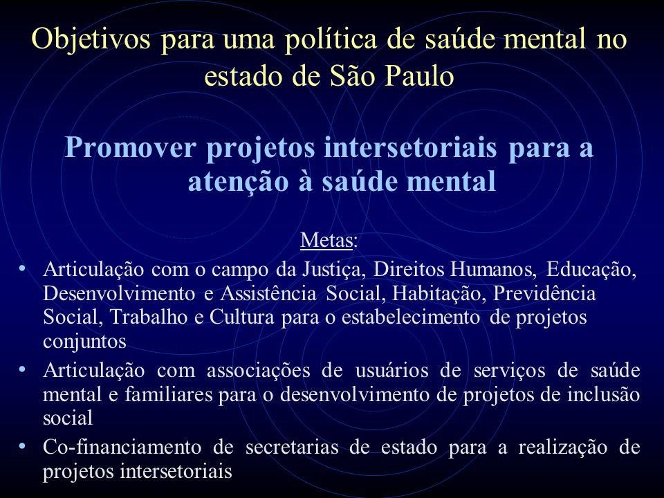 Objetivos para uma política de saúde mental no estado de São Paulo Promover projetos intersetoriais para a atenção à saúde mental Metas: Articulação c