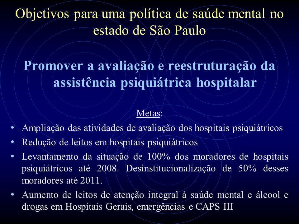 Objetivos para uma política de saúde mental no estado de São Paulo Promover a avaliação e reestruturação da assistência psiquiátrica hospitalar Metas:
