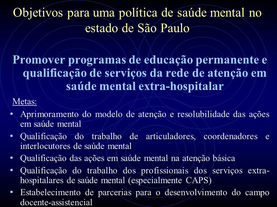 Objetivos para uma política de saúde mental no estado de São Paulo Promover programas de educação permanente e qualificação de serviços da rede de ate