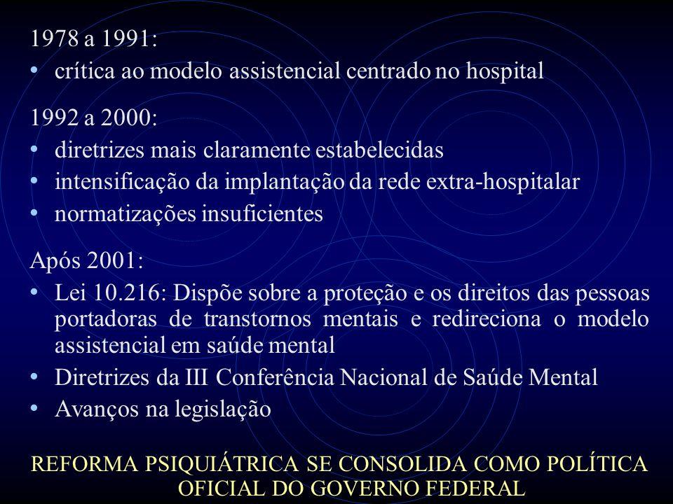 1978 a 1991: crítica ao modelo assistencial centrado no hospital 1992 a 2000: diretrizes mais claramente estabelecidas intensificação da implantação d