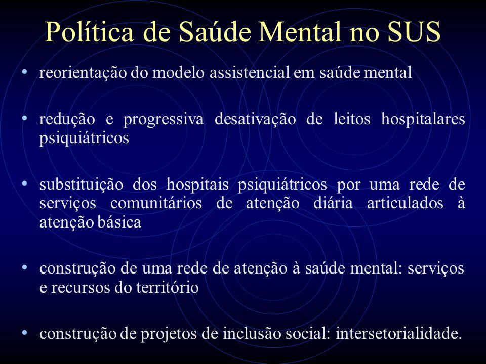 Política de Saúde Mental no SUS reorientação do modelo assistencial em saúde mental redução e progressiva desativação de leitos hospitalares psiquiátr