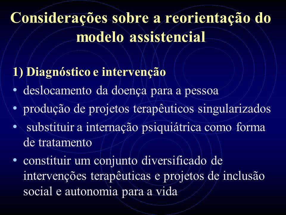 Considerações sobre a reorientação do modelo assistencial 1) Diagnóstico e intervenção deslocamento da doença para a pessoa produção de projetos terap