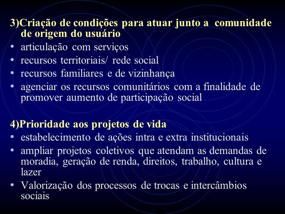 3)Criação de condições para atuar junto a comunidade de origem do usuário articulação com serviços recursos territoriais/ rede social recursos familia