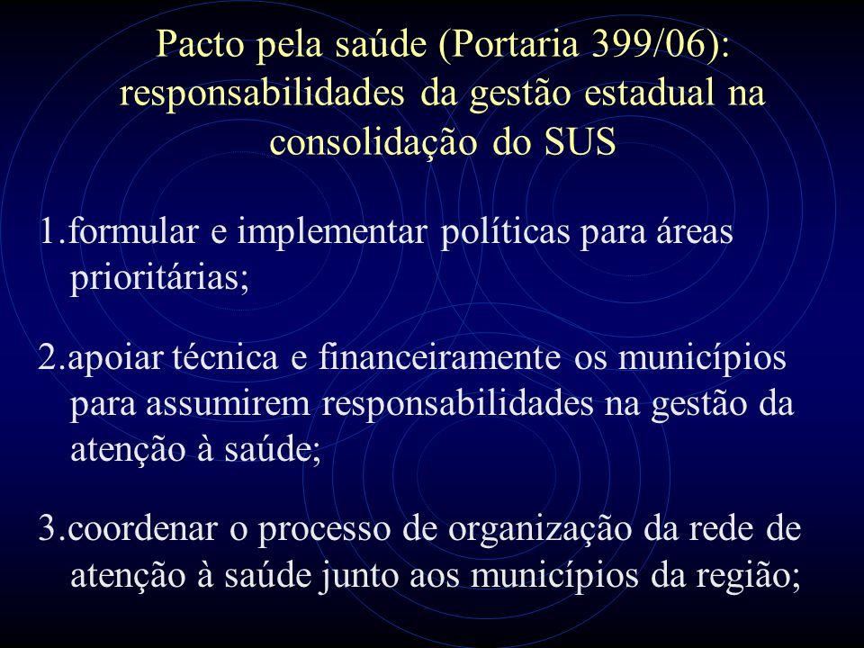Pacto pela saúde (Portaria 399/06): responsabilidades da gestão estadual na consolidação do SUS 1.formular e implementar políticas para áreas prioritá