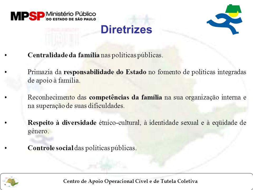 Centro de Apoio Operacional Cível e de Tutela Coletiva Centralidade da família nas políticas públicas.