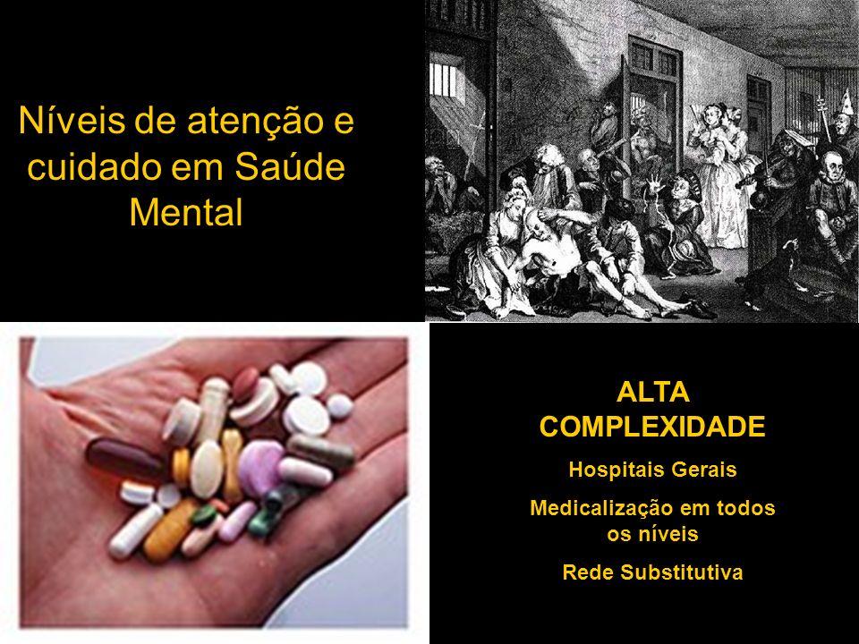 Níveis de atenção e cuidado em Saúde Mental ALTA COMPLEXIDADE Hospitais Gerais Medicalização em todos os níveis Rede Substitutiva