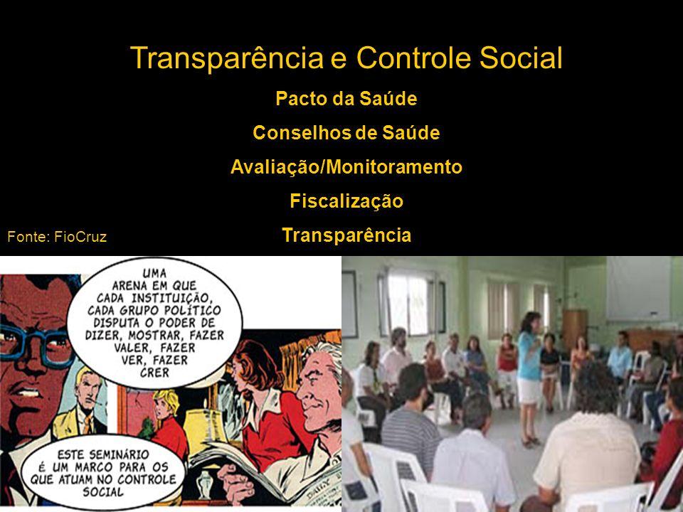 Transparência e Controle Social Pacto da Saúde Conselhos de Saúde Avaliação/Monitoramento Fiscalização Transparência Fonte: FioCruz