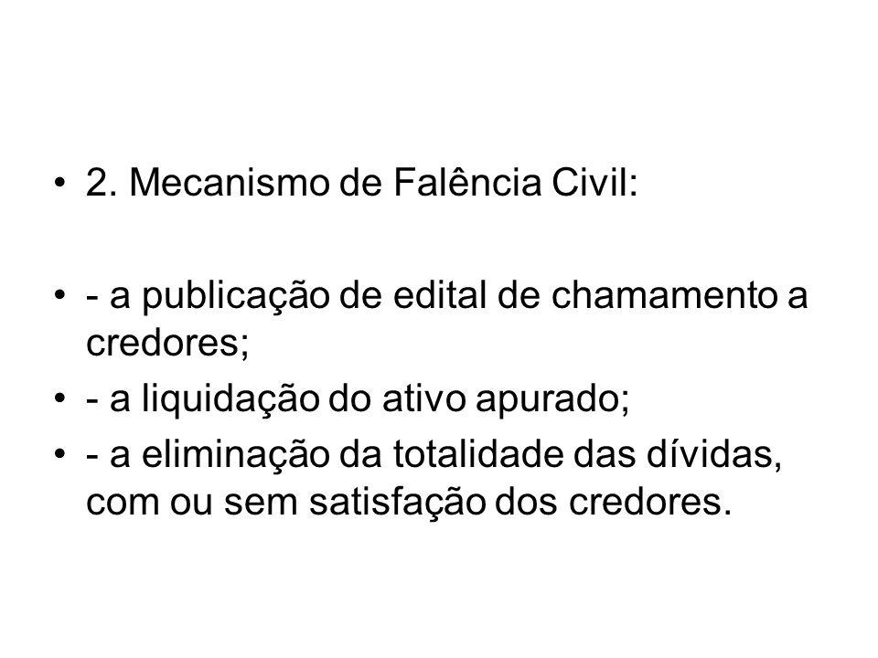 2. Mecanismo de Falência Civil: - a publicação de edital de chamamento a credores; - a liquidação do ativo apurado; - a eliminação da totalidade das d