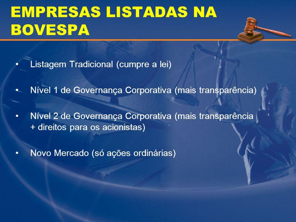 EMPRESAS LISTADAS NA BOVESPA Listagem Tradicional (cumpre a lei) Nível 1 de Governança Corporativa (mais transparência) Nível 2 de Governança Corporat