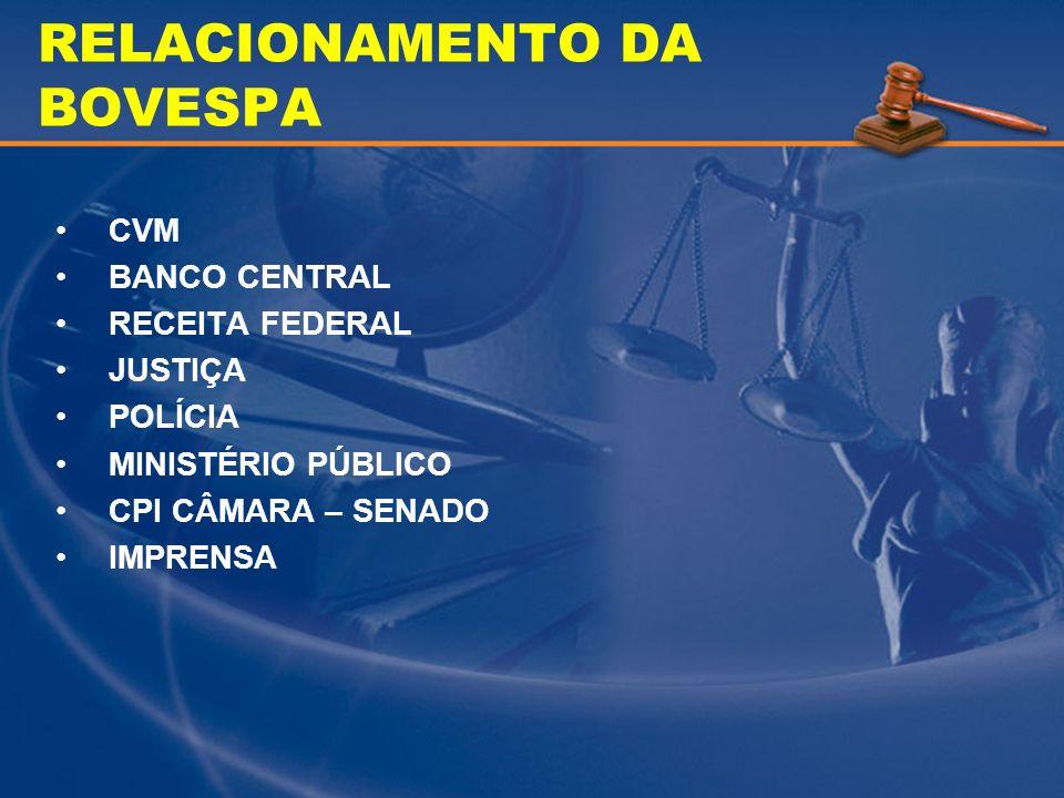 RELACIONAMENTO DA BOVESPA CVM BANCO CENTRAL RECEITA FEDERAL JUSTIÇA POLÍCIA MINISTÉRIO PÚBLICO CPI CÂMARA – SENADO IMPRENSA