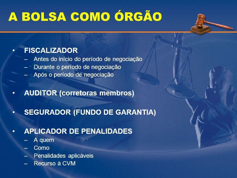 A BOLSA COMO ÓRGÃO FISCALIZADOR –Antes do início do período de negociação –Durante o período de negociação –Após o período de negociação AUDITOR (corr
