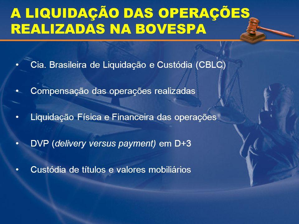 A LIQUIDAÇÃO DAS OPERAÇÕES REALIZADAS NA BOVESPA Cia. Brasileira de Liquidação e Custódia (CBLC) Compensação das operações realizadas Liquidação Físic