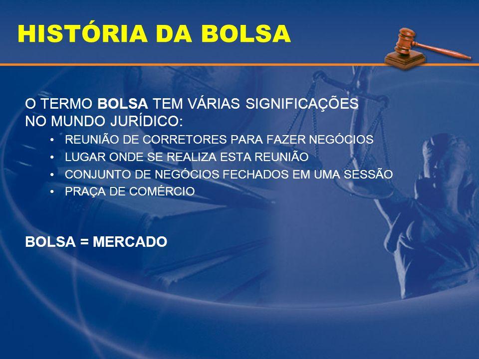 O SISTEMA FINANCEIRO NACIONAL MERCADO FINANCEIRO –Operações de crédito e empréstimo –Bancos comerciais –Órgão regulador: BANCO CENTRAL MERCADO DE CAPITAIS –Operações com valores mobiliários –Corretoras de Valores Mobiliários –Órgão Regulador: CVM –Órgão Auto-Regulador: BOLSA