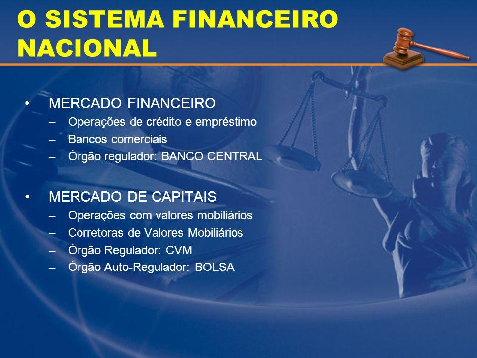 O SISTEMA FINANCEIRO NACIONAL MERCADO FINANCEIRO –Operações de crédito e empréstimo –Bancos comerciais –Órgão regulador: BANCO CENTRAL MERCADO DE CAPI