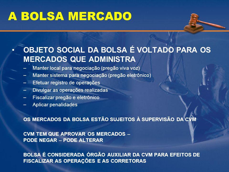 A BOLSA MERCADO OBJETO SOCIAL DA BOLSA É VOLTADO PARA OS MERCADOS QUE ADMINISTRA –Manter local para negociação (pregão viva voz) –Manter sistema para