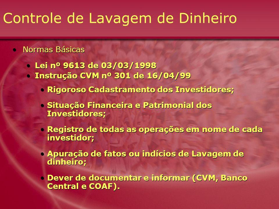 Controle de Lavagem de Dinheiro Normas BásicasNormas Básicas Lei nº 9613 de 03/03/1998Lei nº 9613 de 03/03/1998 Instrução CVM nº 301 de 16/04/99Instru