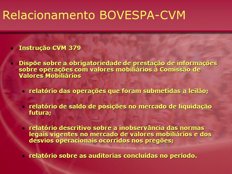 Relacionamento BOVESPA-CVM Instrução CVM 379Instrução CVM 379 Dispõe sobre a obrigatoriedade de prestação de informações sobre operações com valores m