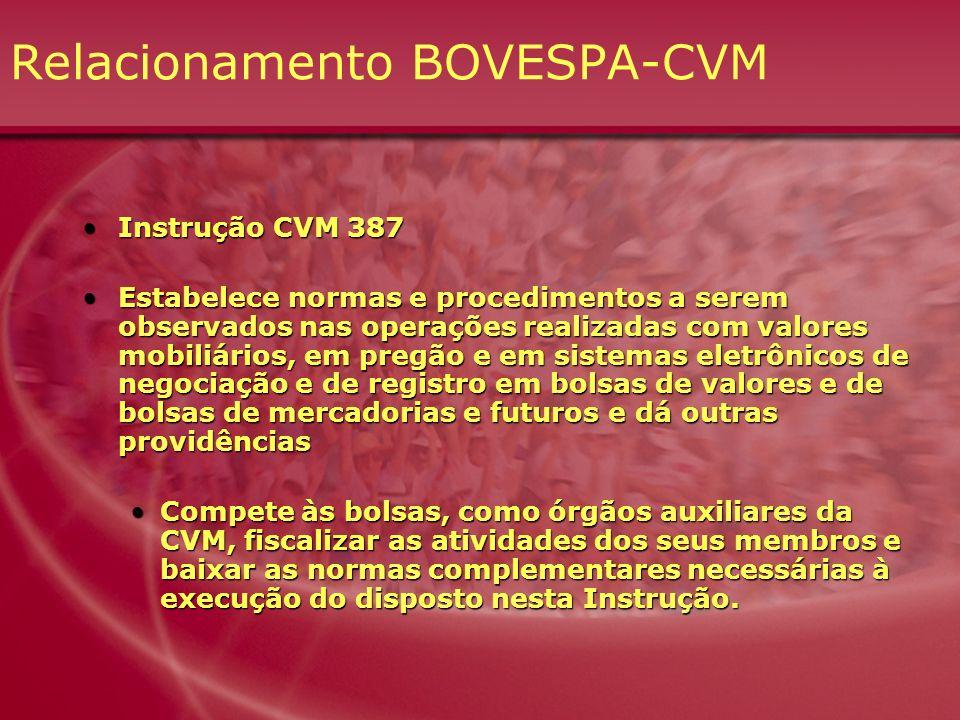 Relacionamento BOVESPA-CVM Instrução CVM 387Instrução CVM 387 Estabelece normas e procedimentos a serem observados nas operações realizadas com valore
