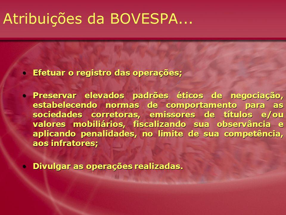 Atribuições da BOVESPA... Efetuar o registro das operações;Efetuar o registro das operações; Preservar elevados padrões éticos de negociação, estabele