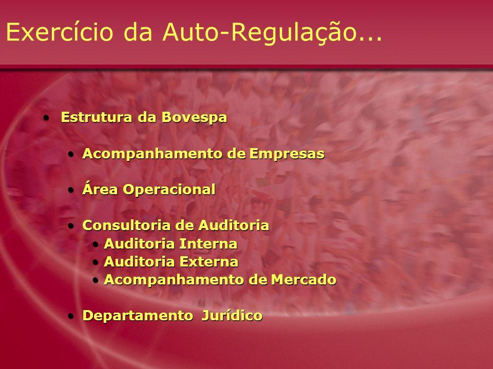 Exercício da Auto-Regulação... Estrutura da BovespaEstrutura da Bovespa Acompanhamento de EmpresasAcompanhamento de Empresas Área OperacionalÁrea Oper
