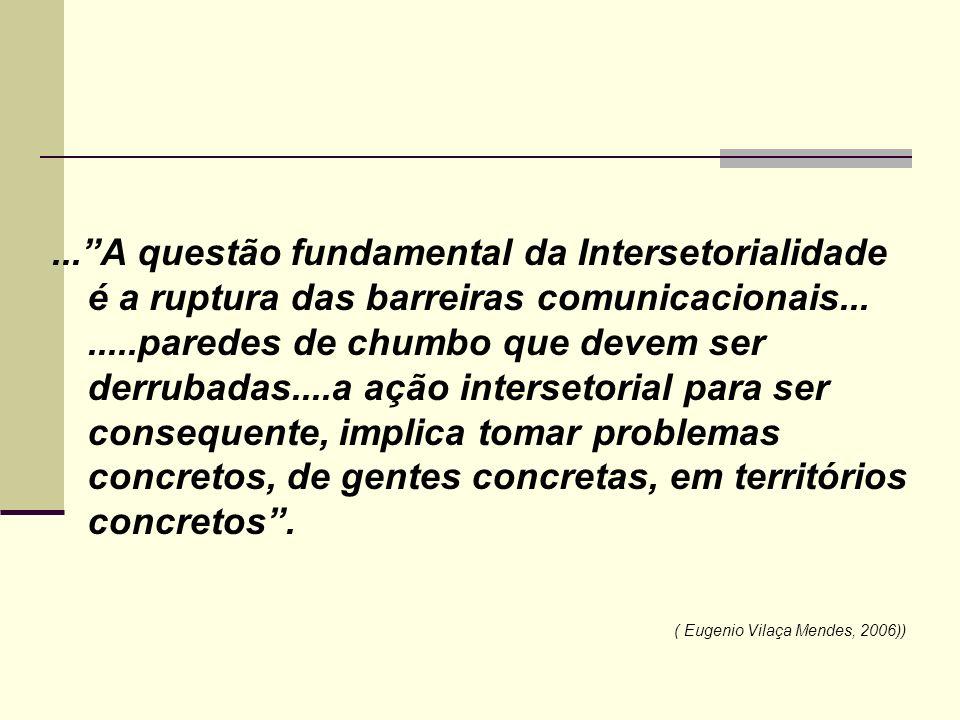 ...A questão fundamental da Intersetorialidade é a ruptura das barreiras comunicacionais........paredes de chumbo que devem ser derrubadas....a ação i