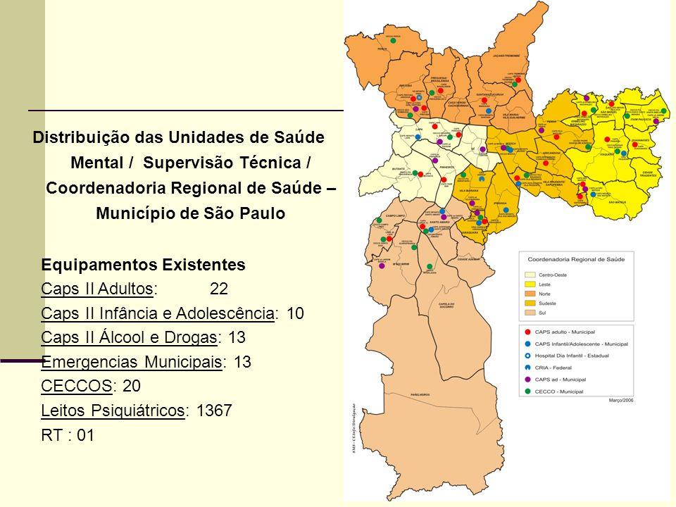 Distribuição das Unidades de Saúde Mental / Supervisão Técnica / Coordenadoria Regional de Saúde – Município de São Paulo Equipamentos Existentes Caps