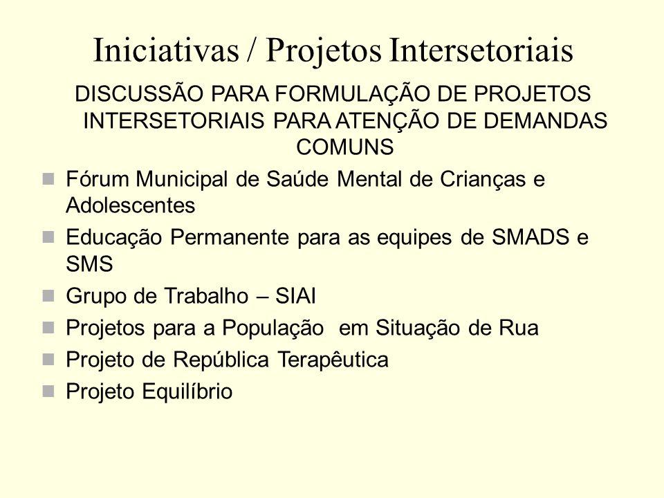 Iniciativas / Projetos Intersetoriais DISCUSSÃO PARA FORMULAÇÃO DE PROJETOS INTERSETORIAIS PARA ATENÇÃO DE DEMANDAS COMUNS Fórum Municipal de Saúde Me