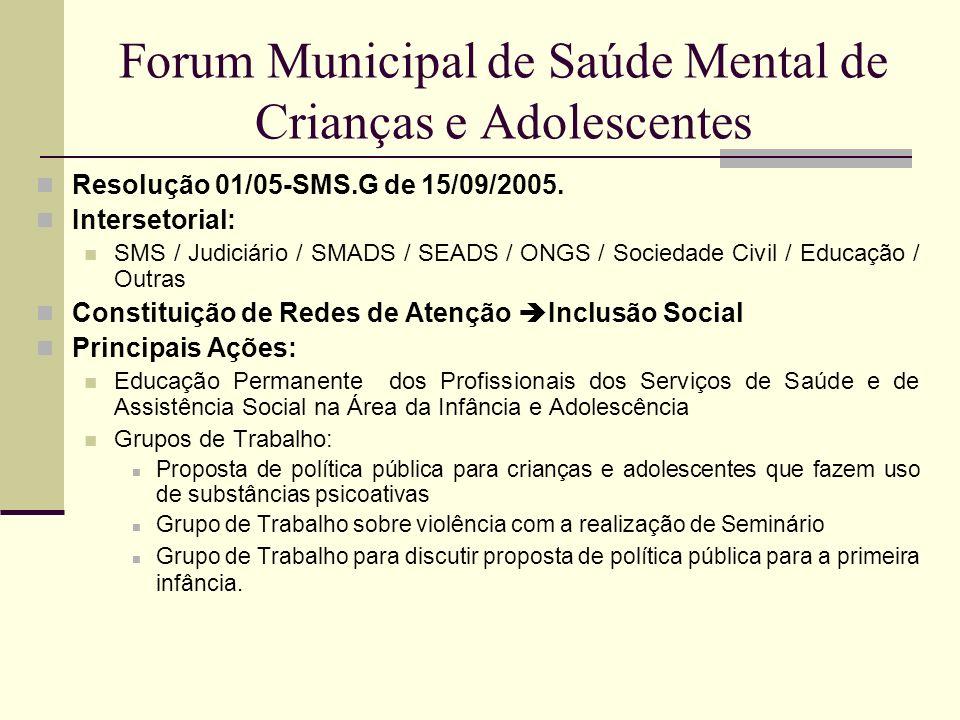 Forum Municipal de Saúde Mental de Crianças e Adolescentes Resolução 01/05-SMS.G de 15/09/2005. Intersetorial: SMS / Judiciário / SMADS / SEADS / ONGS