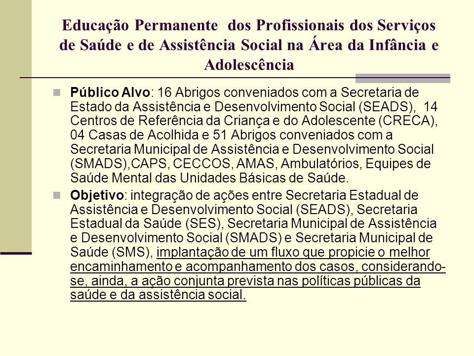 Educação Permanente dos Profissionais dos Serviços de Saúde e de Assistência Social na Área da Infância e Adolescência Público Alvo: 16 Abrigos conven