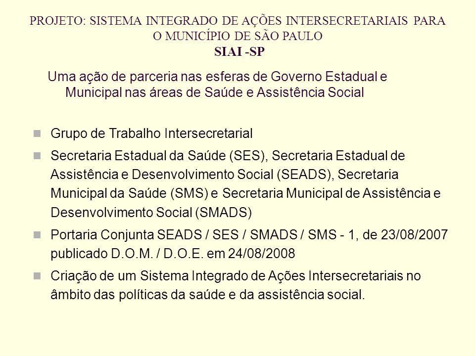 PROJETO: SISTEMA INTEGRADO DE AÇÕES INTERSECRETARIAIS PARA O MUNICÍPIO DE SÃO PAULO SIAI -SP Grupo de Trabalho Intersecretarial Secretaria Estadual da
