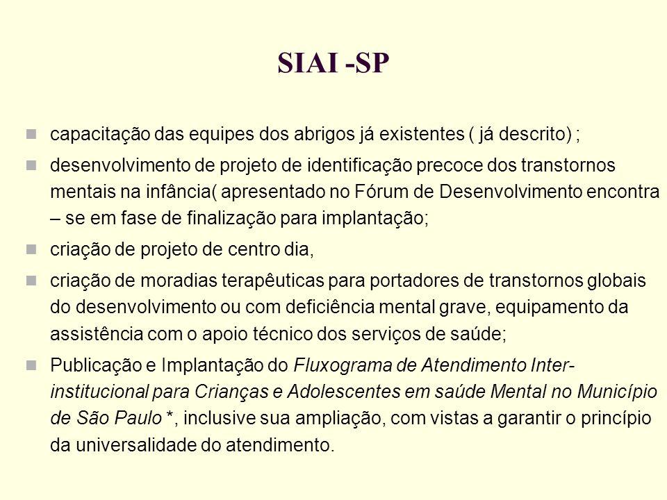 SIAI -SP capacitação das equipes dos abrigos já existentes ( já descrito) ; desenvolvimento de projeto de identificação precoce dos transtornos mentai