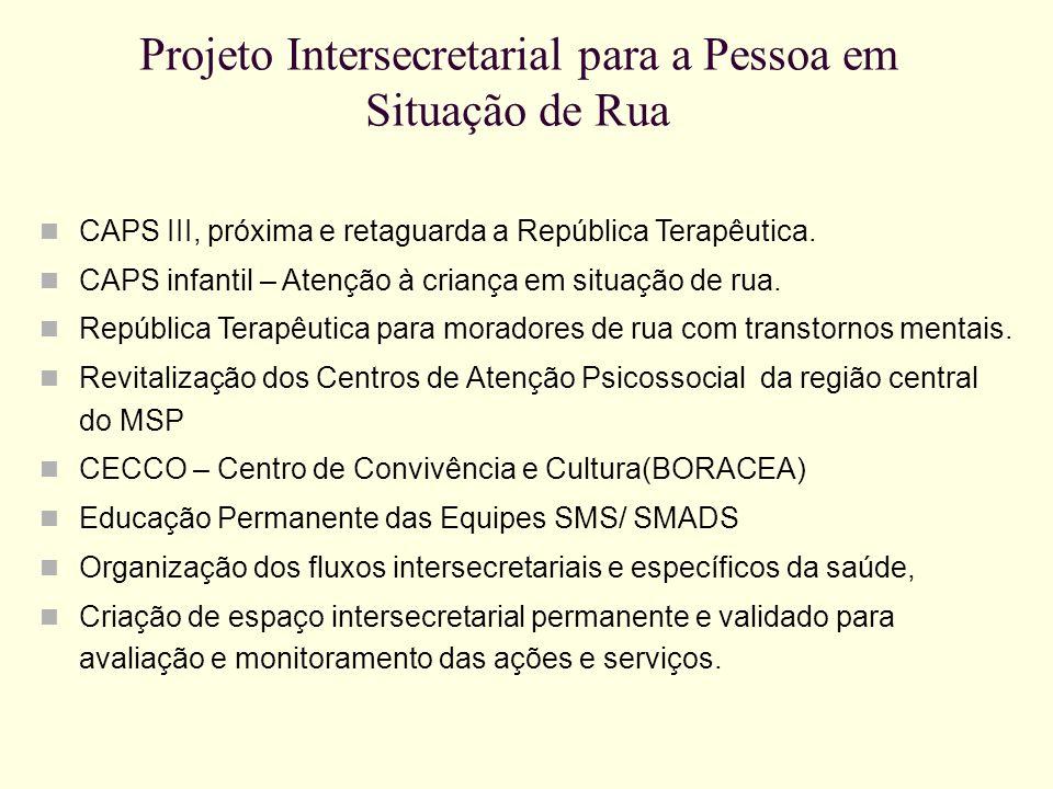 Projeto Intersecretarial para a Pessoa em Situação de Rua CAPS III, próxima e retaguarda a República Terapêutica. CAPS infantil – Atenção à criança em