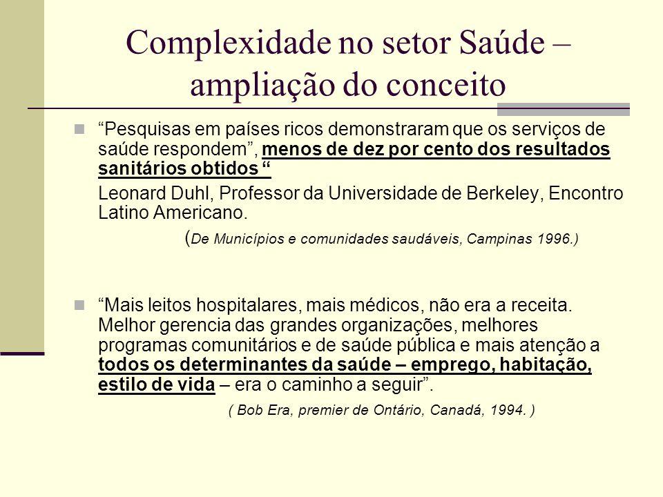 Complexidade no setor Saúde – ampliação do conceito Pesquisas em países ricos demonstraram que os serviços de saúde respondem, menos de dez por cento