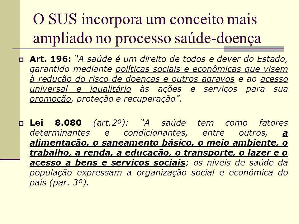 O SUS incorpora um conceito mais ampliado no processo saúde-doença Art. 196: A saúde é um direito de todos e dever do Estado, garantido mediante polít