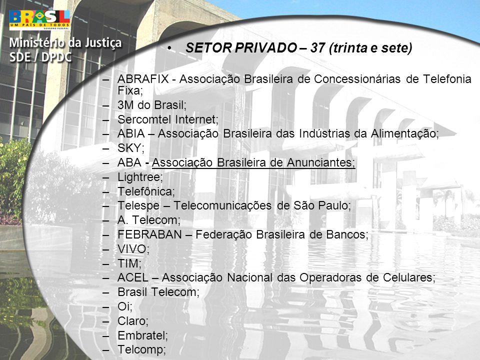SETOR PRIVADO – 37 (trinta e sete) –ABRAFIX - Associação Brasileira de Concessionárias de Telefonia Fixa; –3M do Brasil; –Sercomtel Internet; –ABIA – Associação Brasileira das Indústrias da Alimentação; –SKY; –ABA - Associação Brasileira de Anunciantes; –Lightree; –Telefônica; –Telespe – Telecomunicações de São Paulo; –A.