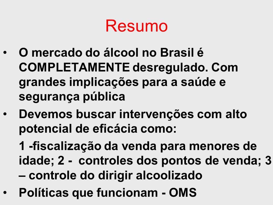 Resumo O mercado do álcool no Brasil é COMPLETAMENTE desregulado. Com grandes implicações para a saúde e segurança pública Devemos buscar intervenções