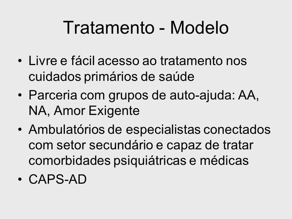 Tratamento - Modelo Livre e fácil acesso ao tratamento nos cuidados primários de saúde Parceria com grupos de auto-ajuda: AA, NA, Amor Exigente Ambula