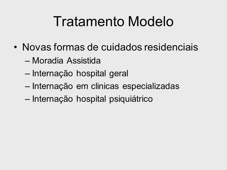 Tratamento Modelo Novas formas de cuidados residenciais –Moradia Assistida –Internação hospital geral –Internação em clinicas especializadas –Internação hospital psiquiátrico