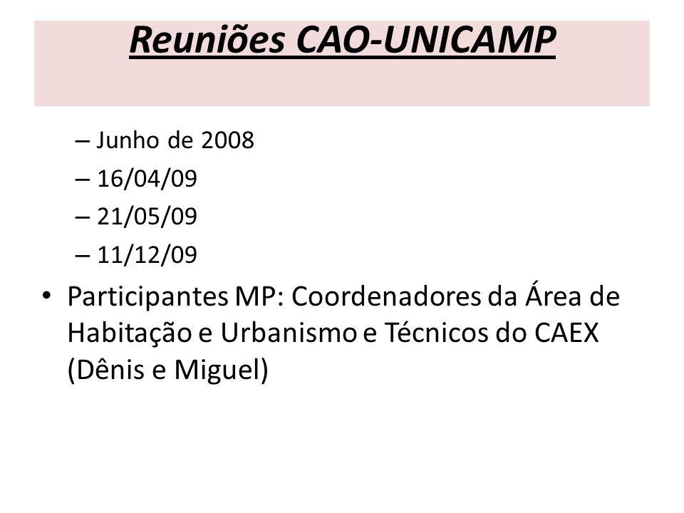 Reuniões CAO-UNICAMP – Junho de 2008 – 16/04/09 – 21/05/09 – 11/12/09 Participantes MP: Coordenadores da Área de Habitação e Urbanismo e Técnicos do C